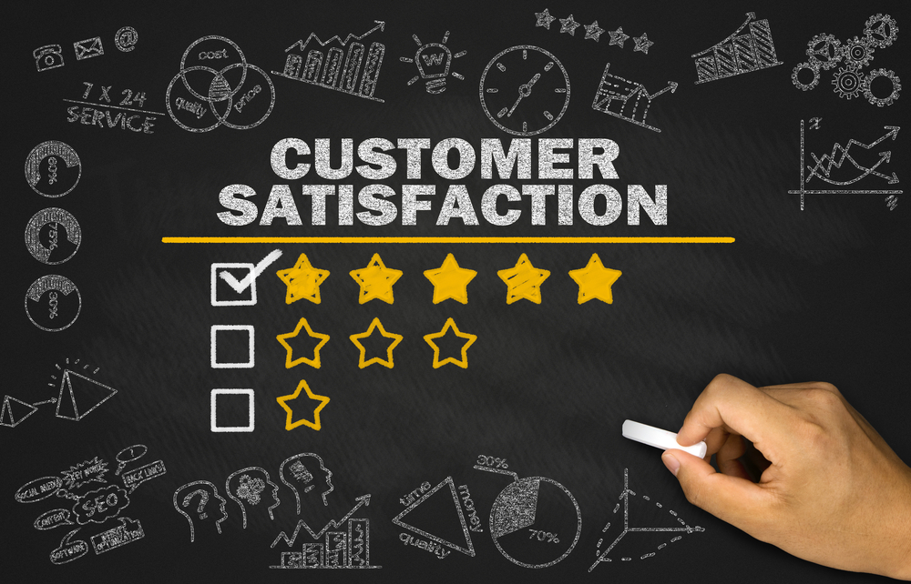 Customer service satisfaction thesis